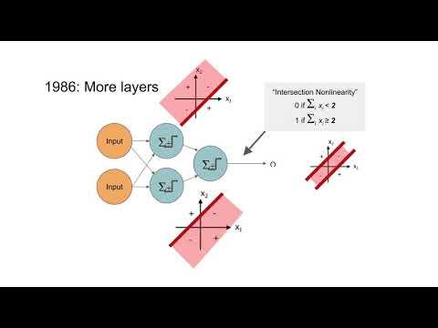 ML 8 1 Neural thumbnail