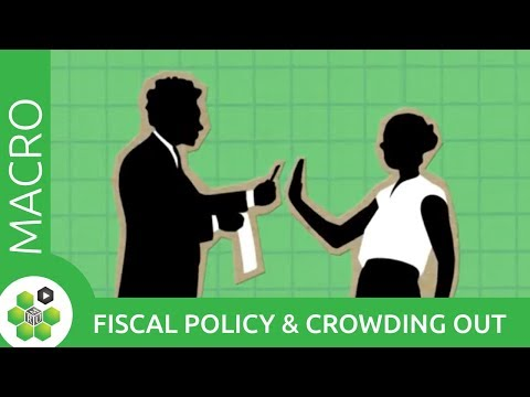 Fiscal Policy and Crowding Out thumbnail
