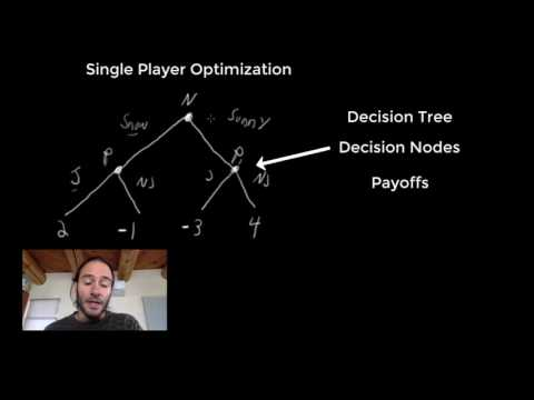 GTD 2 1 A Single-Agent Sequential Decision Problem thumbnail