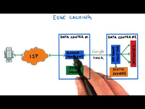 Edge Caching - Developing Scalable Apps with Java thumbnail