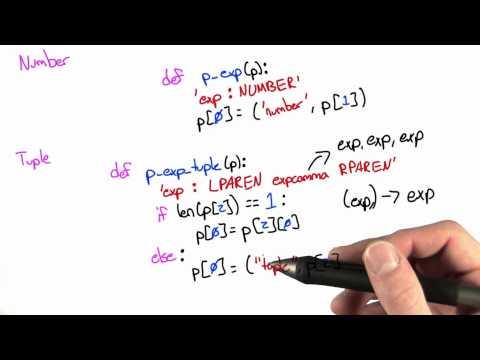 Terrible Tuples Solution - Programming Languages thumbnail