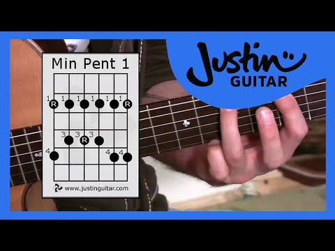 Minor Pentatonic Scale (Guitar Lesson BC-176) Guitar for beginners Stage 7 thumbnail