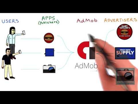 Displaying Ads thumbnail