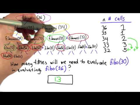 Counting Calls Solution - Intro to Computer Science thumbnail