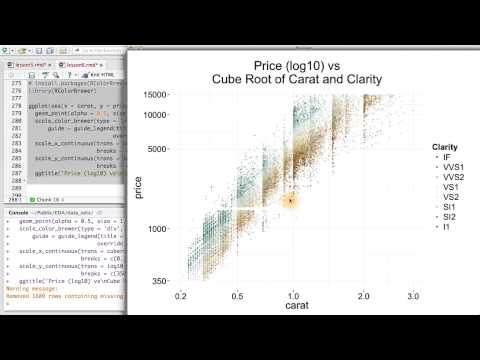 Clarity and Price - Data Analysis with R thumbnail