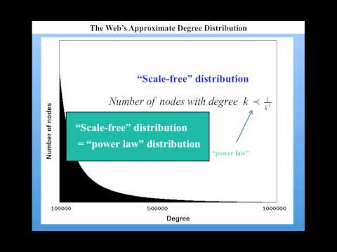 Intro 9.4 Scale-Free and Long-Tailed Degree Distributions (1) thumbnail