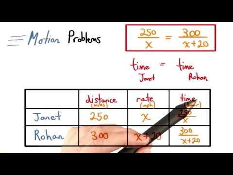 Motion Problem Equation - Visualizing Algebra thumbnail