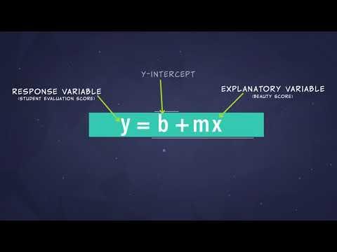 Interpreting the Regression Line thumbnail