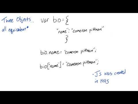 Independent Research Quiz - JavaScript Basics thumbnail