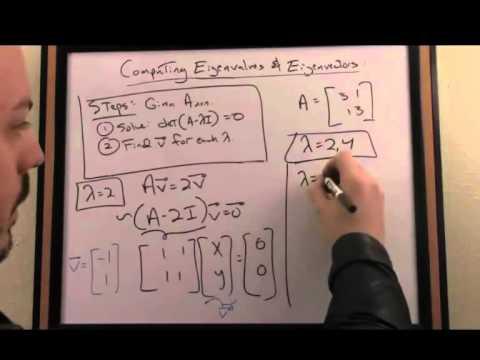 Matrix2.6Eigenvalues3 thumbnail
