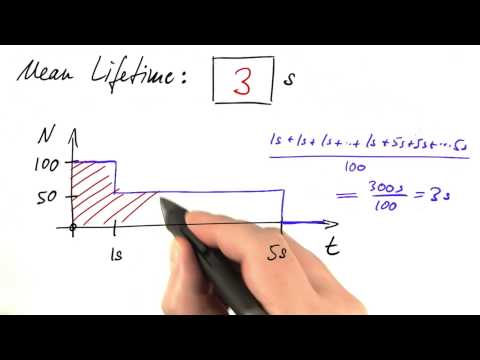 Staircase Function Lifetime Solution - Differential Equations in Action thumbnail