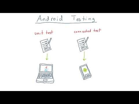 Android testing thumbnail