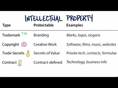 11-08 Intellectual_Property_Overview thumbnail