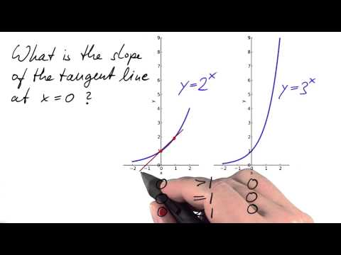 Tangent Lines Solution - Differential Equations in Action thumbnail