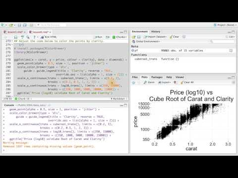 Price vs Carat and Clarity - Data Analysis with R thumbnail
