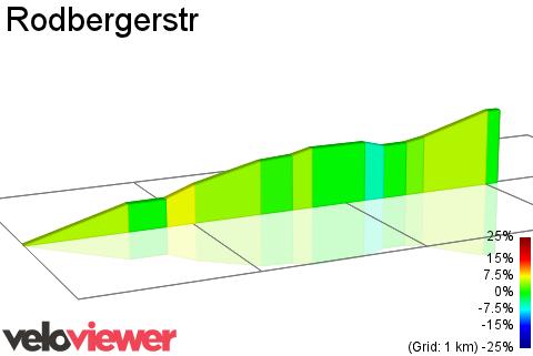 2D Elevation profile image for Rodbergerstr