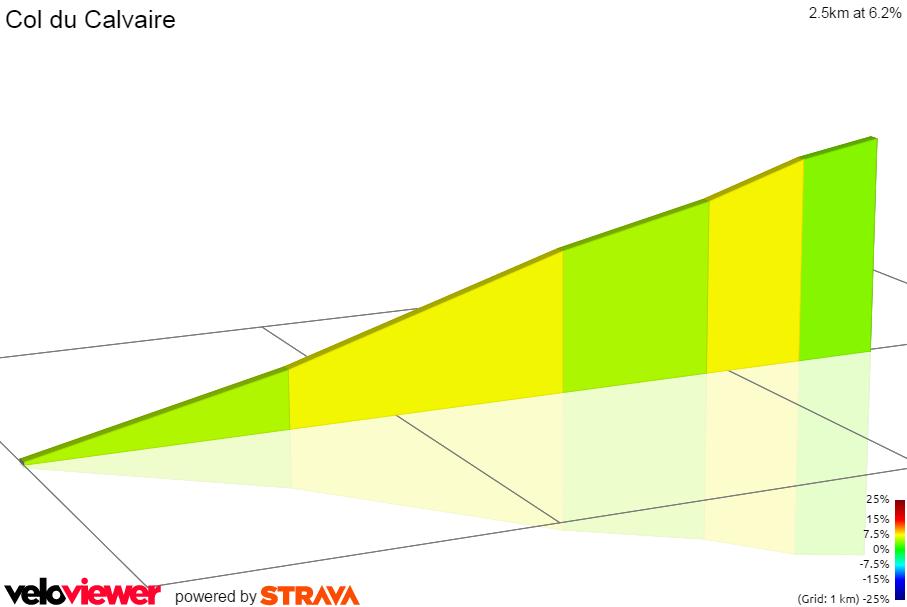 2D Elevation profile image for Col du Calvaire
