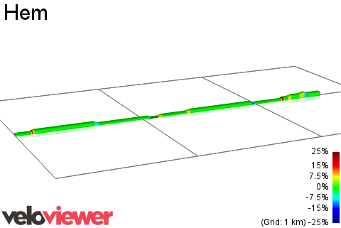 2D Elevation profile image for Hem