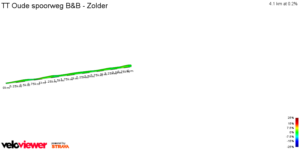 2D Elevation profile image for TT Oude spoorweg B&B - Zolder