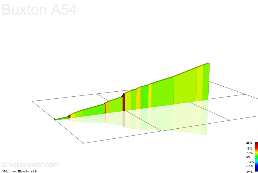 2D Elevation profile image for Buxton A54
