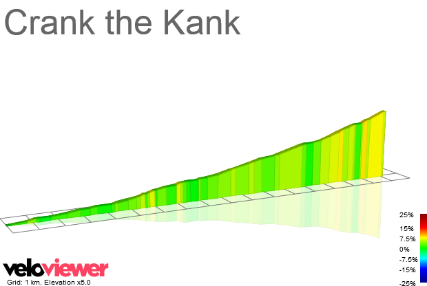 2D Elevation profile image for Crank the Kank