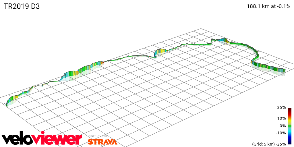 3D Elevation profile image for TR2019 D3