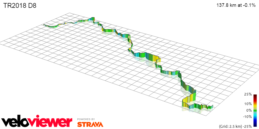 3D Elevation profile image for TR2018 D8