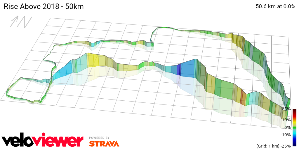 3D Elevation profile image for Rise Above 2018 - 50km