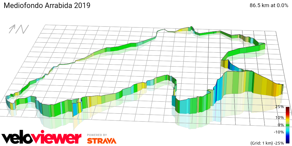 3D Elevation profile image for Mediofondo Arrabida 2019