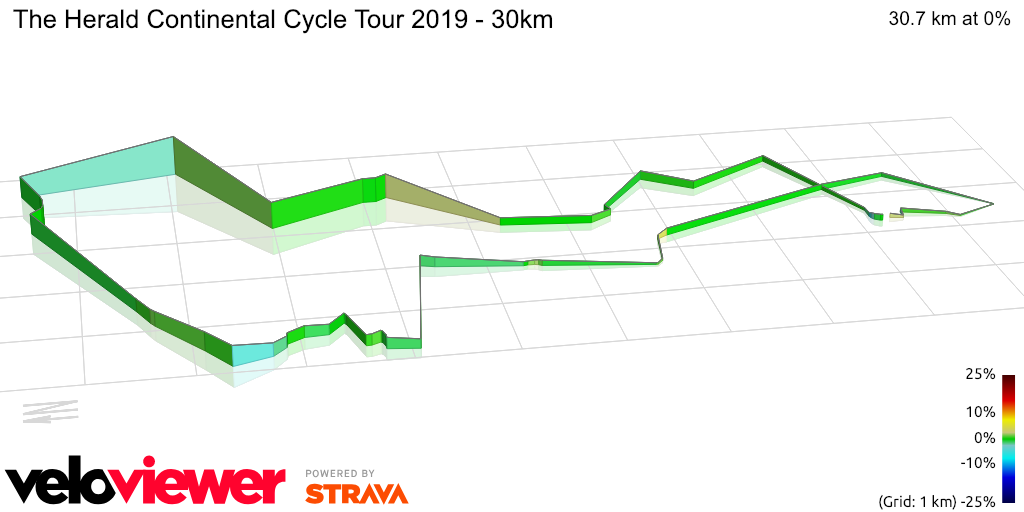 3D Elevation profile image for The Herald Continental Cycle Tour 2019 - 30km