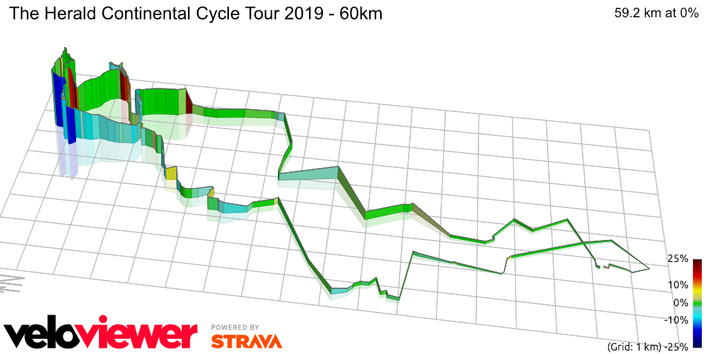 3D Elevation profile image for The Herald Continental Cycle Tour 2019 - 60km