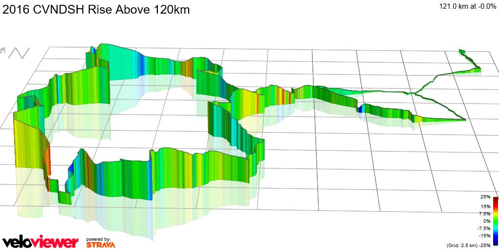 3D Elevation profile image for 2016 CVNDSH Rise Above 120km