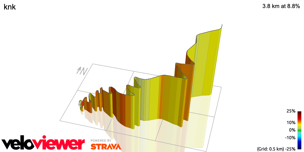 3D Elevation profile image for knk