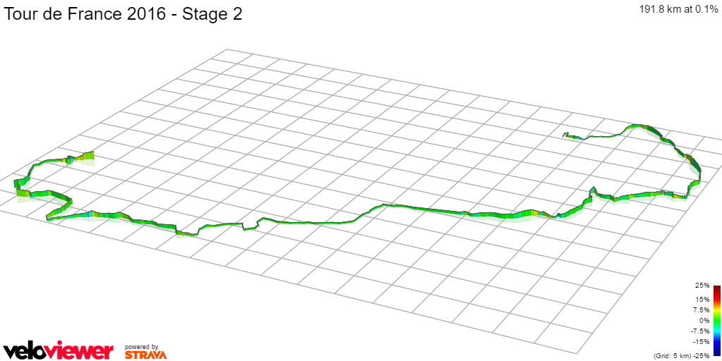 3D Elevation profile image for Tour de France 2016 - Stage 2