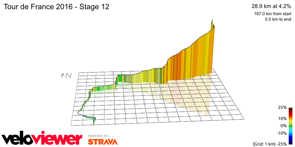 3D Elevation profile image for Tour de France 2016 - Stage 12