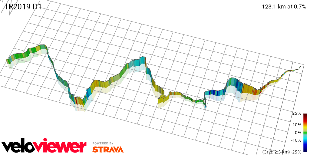 3D Elevation profile image for TR2017 D1