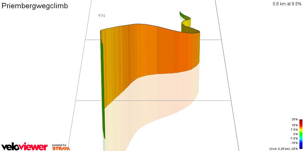 3D Elevation profile image for Priembergwegclimb