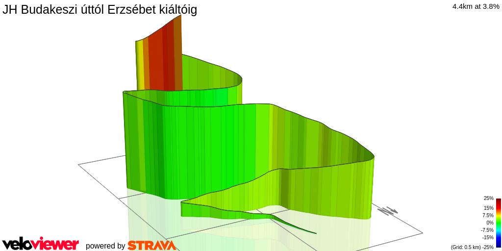 3D Elevation profile image for JH Budakeszi úttól Erzsébet kiáltóig