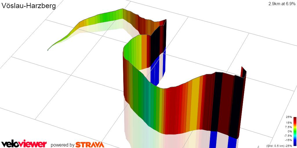 3D Elevation profile image for Vöslau-Harzberg