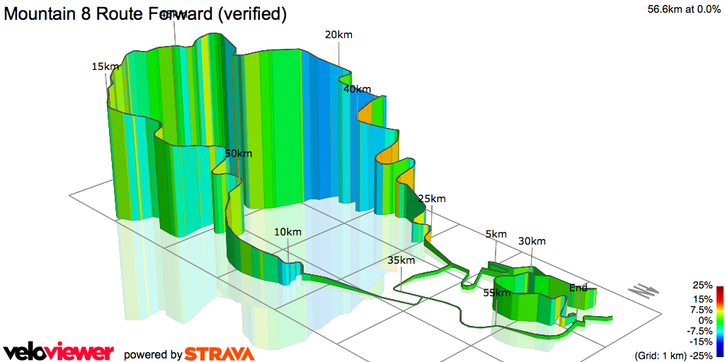3D Elevation profile image for Mountain 8 Route Forward (verified)