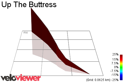 3D Elevation profile image for Up The Buttress