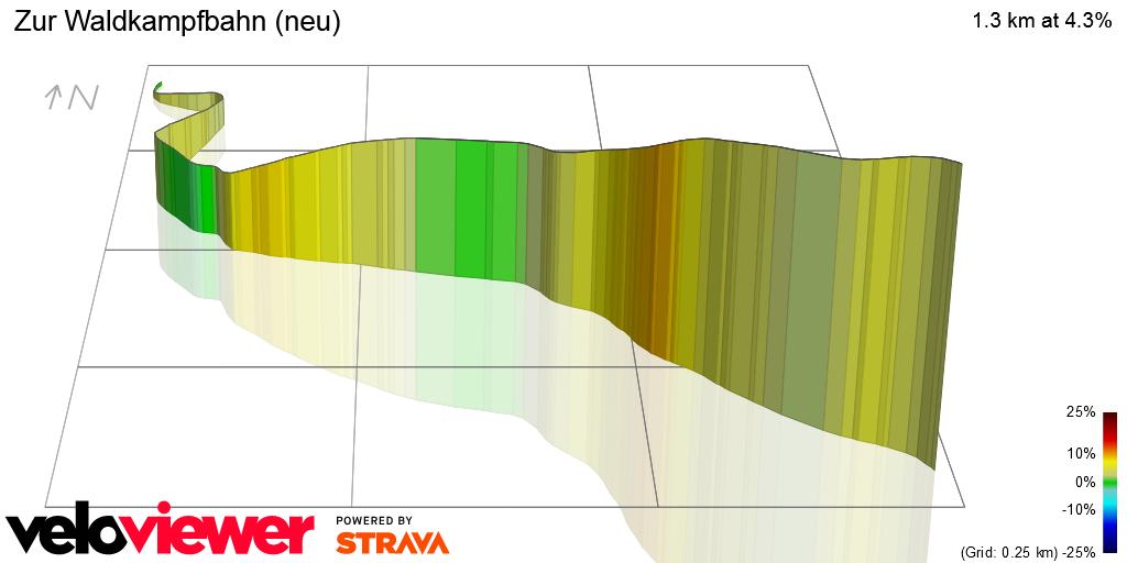3D Elevation profile image for Zur Waldkampfbahn (neu)