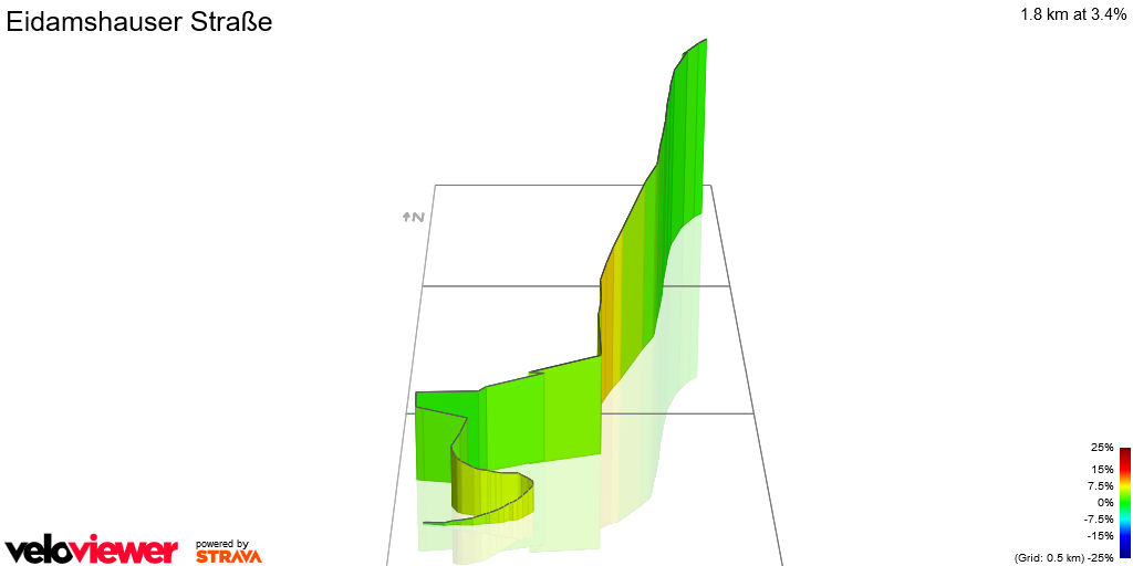 3D Elevation profile image for Eidamshauser Straße