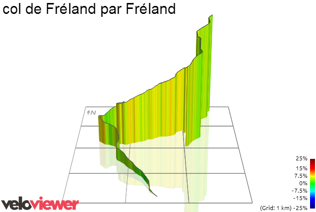 3D Elevation profile image for col de Fréland par Fréland