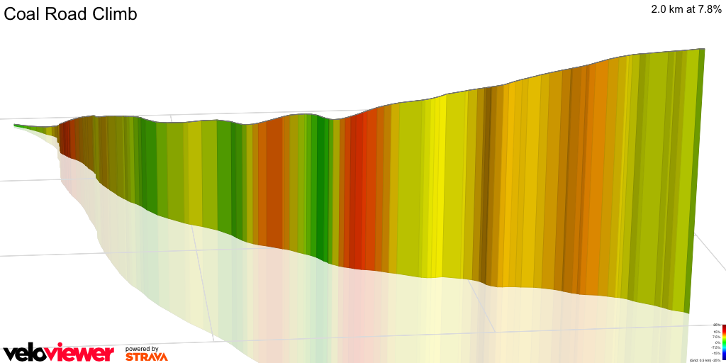 3D Elevation profile image for Coal Road Climb