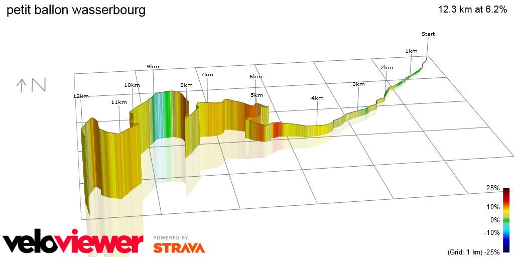 3D Elevation profile image for petit ballon wasserbourg