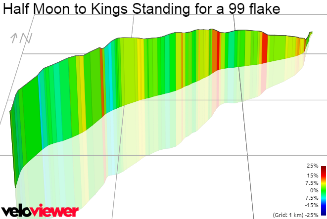 3D Elevation profile image for Half Moon to Kings Standing for a 99 flake