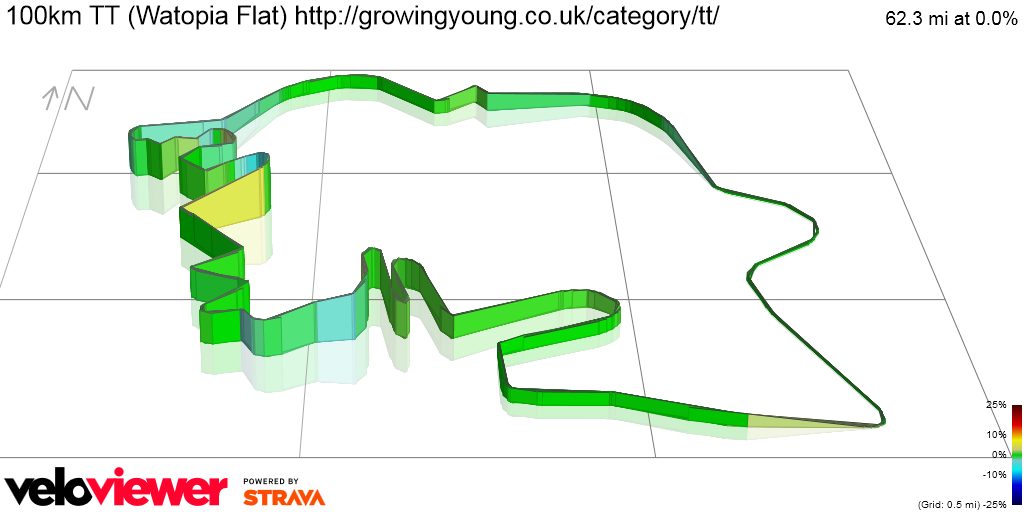 3D Elevation profile image for 100km TT (Watopia Flat) http://growingyoung.co.uk/category/tt/