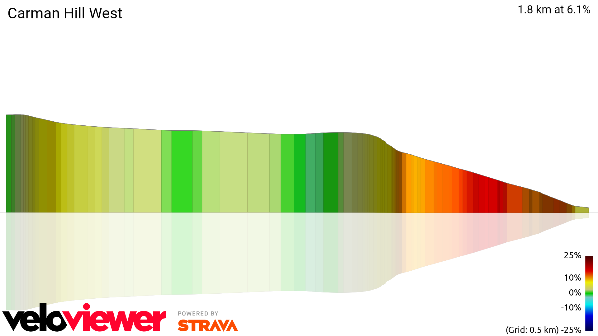 3D Elevation profile image for Carman Hill West