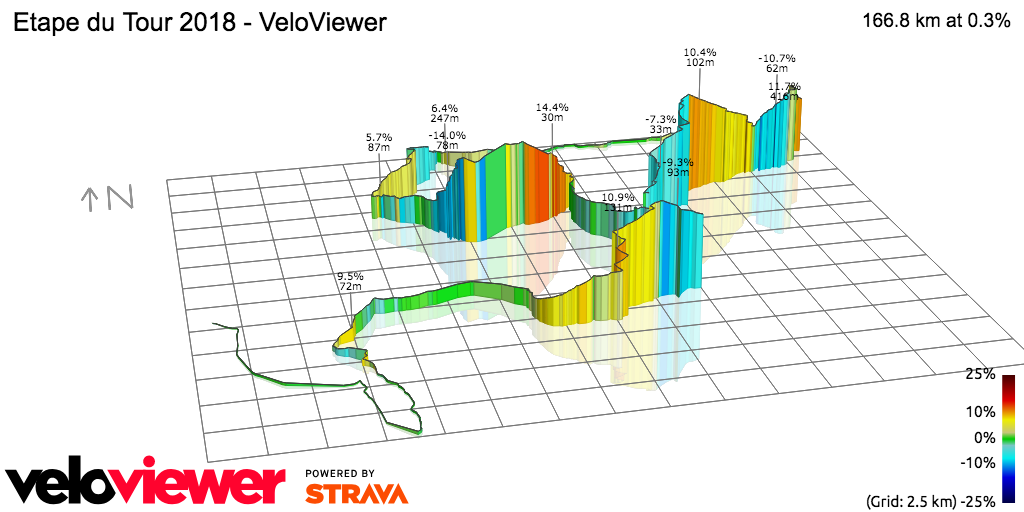3D Elevation profile image for Etape du Tour 2018 - VeloViewer